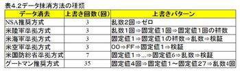 HDDformatting.JPG