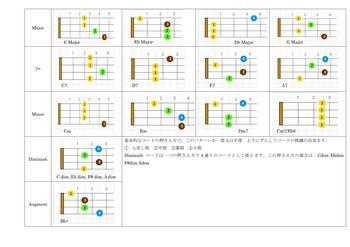 ukulelecordpatern_02.jpg